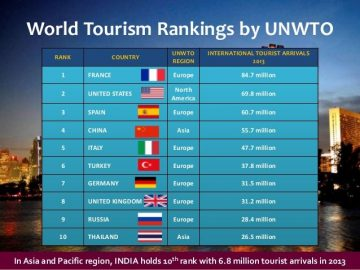 world-tourism-day-2014-6-638