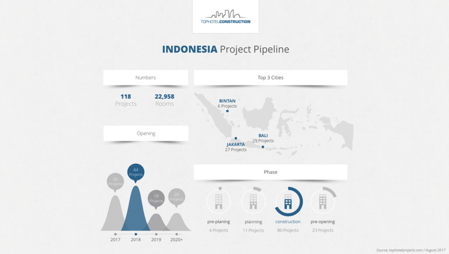 Indonesia-Pipeline-906x512